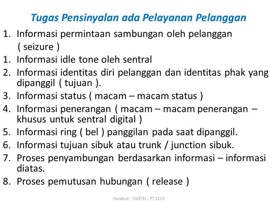 Handout - DASTEL - PT.1123 Tugas Pensinyalan ada Pelayanan Pelanggan 1.Informasi permintaan sambungan oleh pelanggan ( seizure ) 1.Informasi idle tone