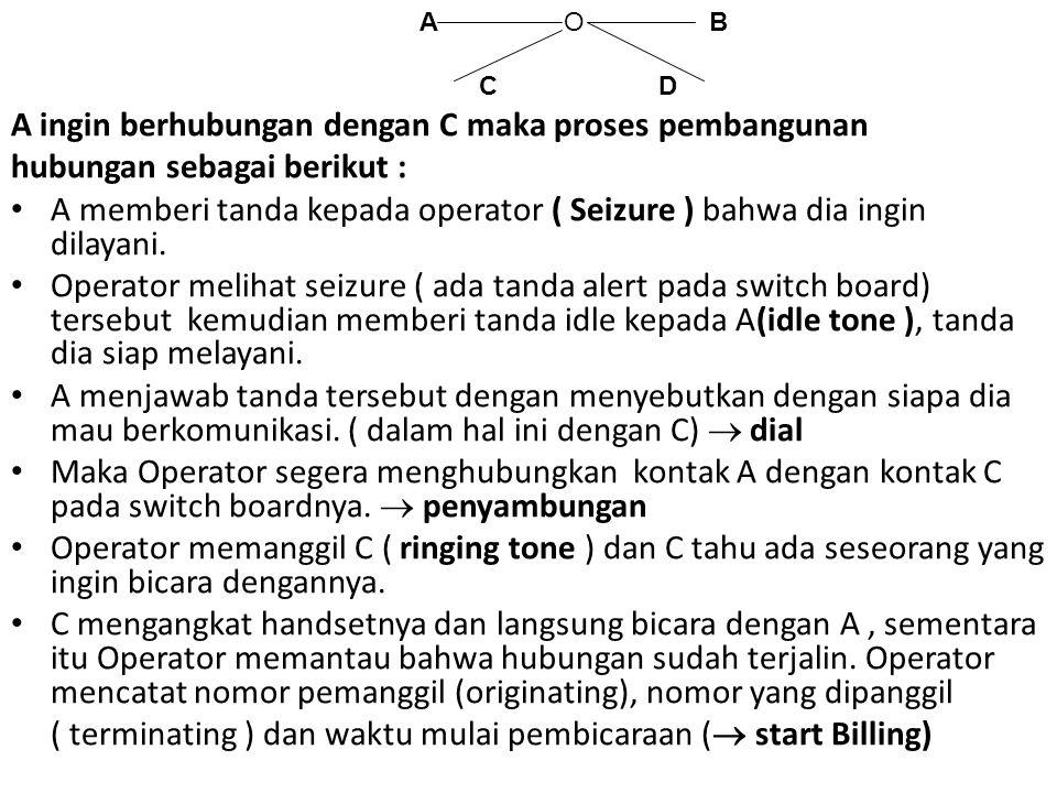 A ingin berhubungan dengan C maka proses pembangunan hubungan sebagai berikut : A memberi tanda kepada operator ( Seizure ) bahwa dia ingin dilayani.