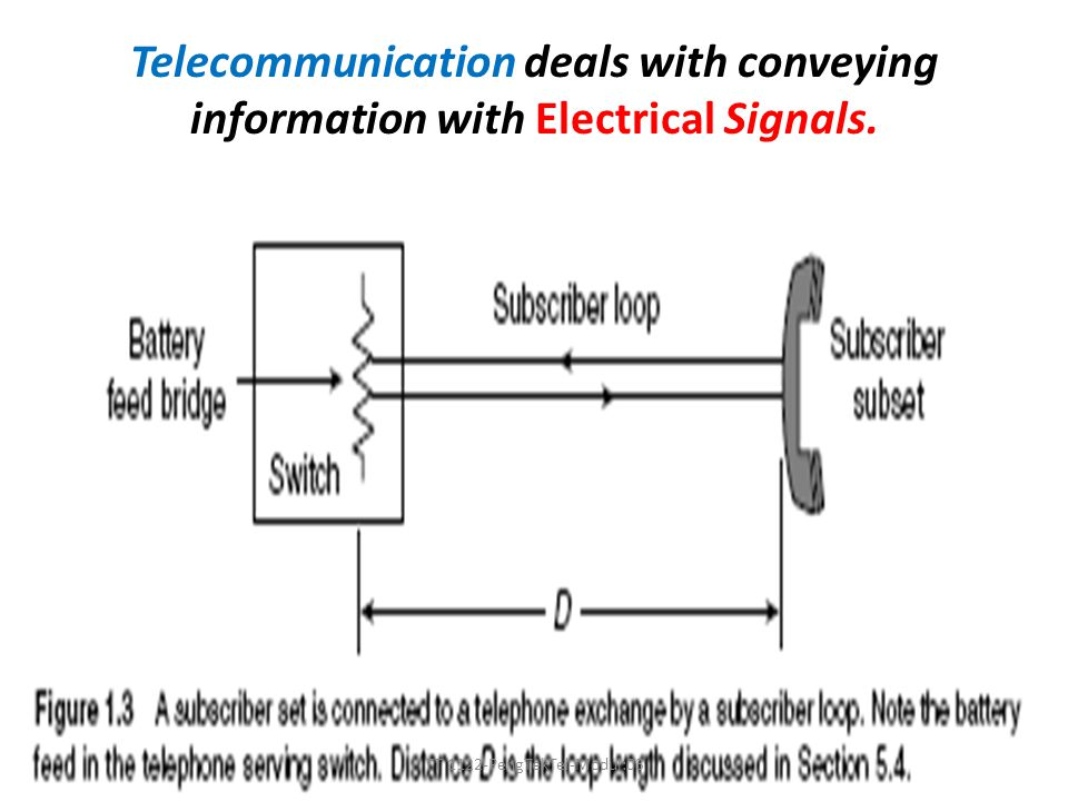 Signal is the transport and delivery of information TT 1122-PengTekTel-Modul:03