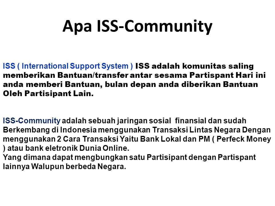 Apa ISS-Community ICM ISS ( International Support System ) ISS adalah komunitas saling memberikan Bantuan/transfer antar sesama Partispant Hari ini an