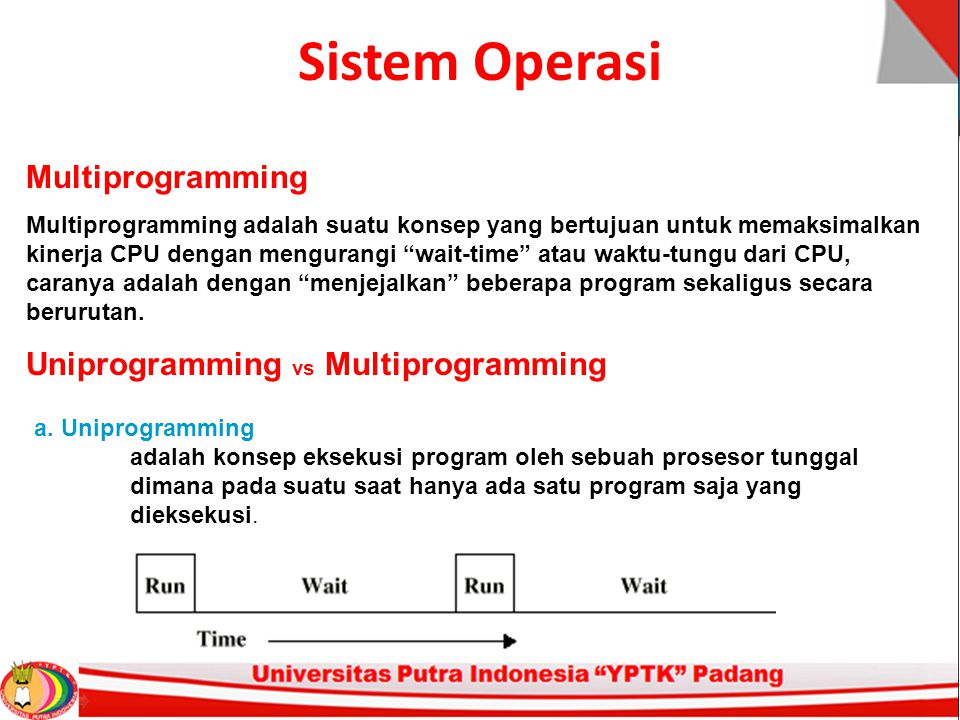 Sistem Operasi Multiprogramming Multiprogramming adalah suatu konsep yang bertujuan untuk memaksimalkan kinerja CPU dengan mengurangi wait-time atau waktu-tungu dari CPU, caranya adalah dengan menjejalkan beberapa program sekaligus secara berurutan.