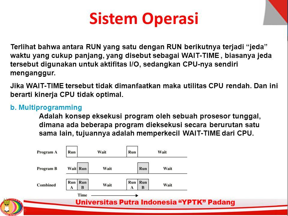 Sistem Operasi Terlihat bahwa antara RUN yang satu dengan RUN berikutnya terjadi jeda waktu yang cukup panjang, yang disebut sebagai WAIT-TIME, biasanya jeda tersebut digunakan untuk aktifitas I/O, sedangkan CPU-nya sendiri menganggur.