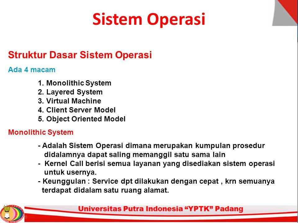 Sistem Operasi Struktur Dasar Sistem Operasi Ada 4 macam 1. Monolithic System 2. Layered System 3. Virtual Machine 4. Client Server Model 5. Object Or