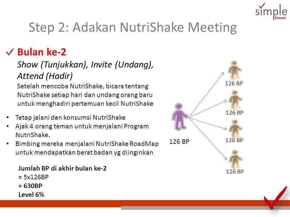 Step 2: Adakan NutriShake Meeting Bulan ke-2 Show (Tunjukkan), Invite (Undang), Attend (Hadir) Setelah mencoba NutriShake, bicara tentang NutriShake s