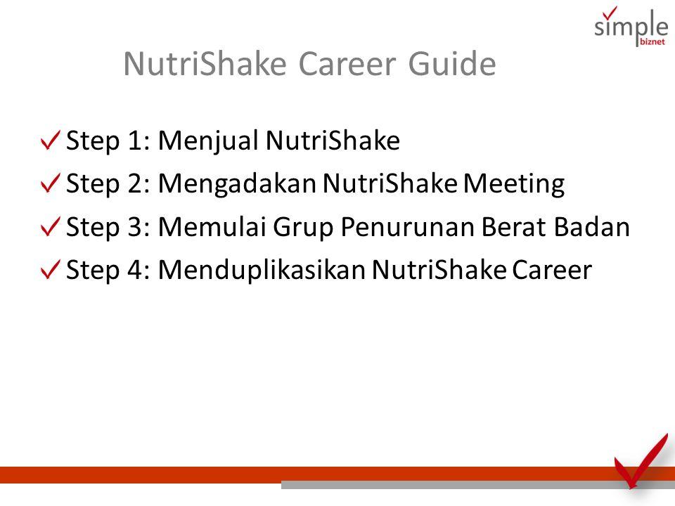NutriShake Career Guide Step 1: Menjual NutriShake Step 2: Mengadakan NutriShake Meeting Step 3: Memulai Grup Penurunan Berat Badan Step 4: Menduplika