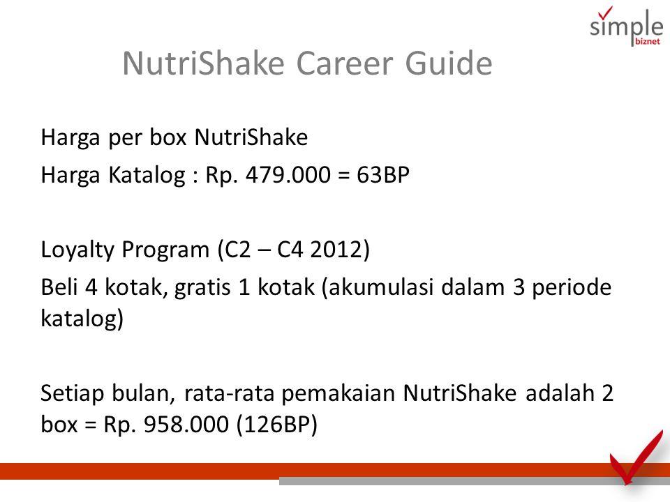 NutriShake Career Guide Harga per box NutriShake Harga Katalog : Rp. 479.000 = 63BP Loyalty Program (C2 – C4 2012) Beli 4 kotak, gratis 1 kotak (akumu