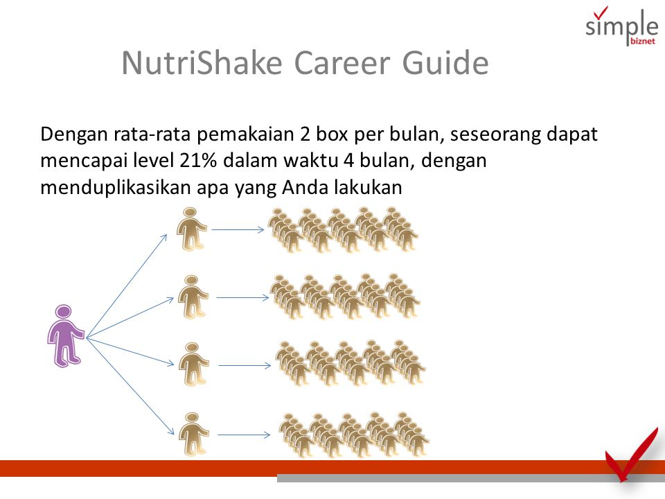 NutriShake Career Guide Dengan rata-rata pemakaian 2 box per bulan, seseorang dapat mencapai level 21% dalam waktu 4 bulan, dengan menduplikasikan apa