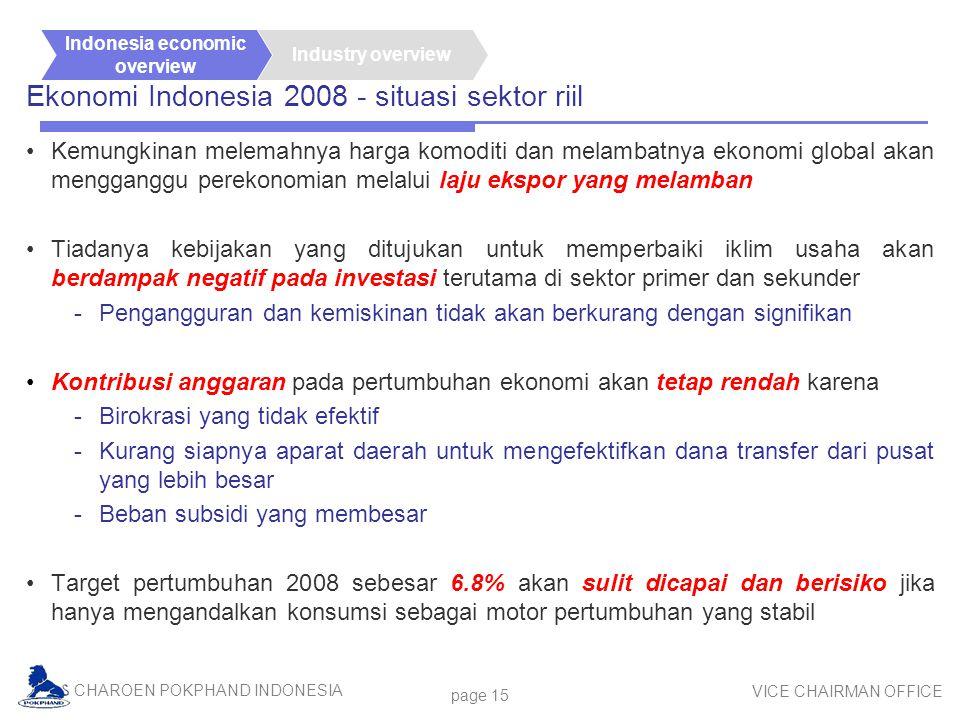 CHAROEN POKPHAND INDONESIA VICE CHAIRMAN OFFICE page 15 Ekonomi Indonesia 2008 - situasi sektor riil Kemungkinan melemahnya harga komoditi dan melambatnya ekonomi global akan mengganggu perekonomian melalui laju ekspor yang melamban Tiadanya kebijakan yang ditujukan untuk memperbaiki iklim usaha akan berdampak negatif pada investasi terutama di sektor primer dan sekunder -Pengangguran dan kemiskinan tidak akan berkurang dengan signifikan Kontribusi anggaran pada pertumbuhan ekonomi akan tetap rendah karena -Birokrasi yang tidak efektif -Kurang siapnya aparat daerah untuk mengefektifkan dana transfer dari pusat yang lebih besar -Beban subsidi yang membesar Target pertumbuhan 2008 sebesar 6.8% akan sulit dicapai dan berisiko jika hanya mengandalkan konsumsi sebagai motor pertumbuhan yang stabil Industry overview Indonesia economic overview