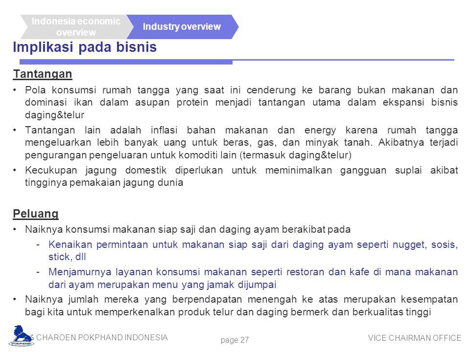 CHAROEN POKPHAND INDONESIA VICE CHAIRMAN OFFICE Implikasi pada bisnis Tantangan Pola konsumsi rumah tangga yang saat ini cenderung ke barang bukan mak