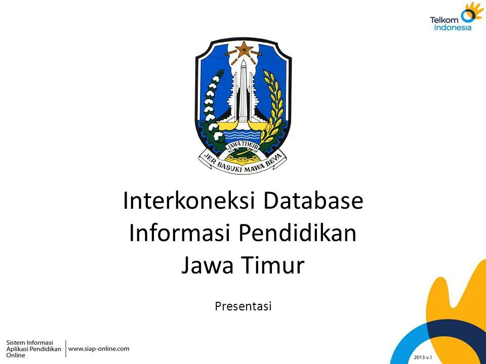 Interkoneksi Database Informasi Pendidikan Jawa Timur Presentasi