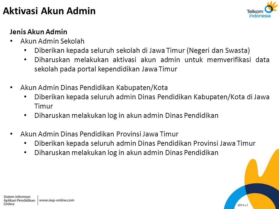 Aktivasi Akun Admin Jenis Akun Admin Akun Admin Sekolah Diberikan kepada seluruh sekolah di Jawa Timur (Negeri dan Swasta) Diharuskan melakukan aktiva
