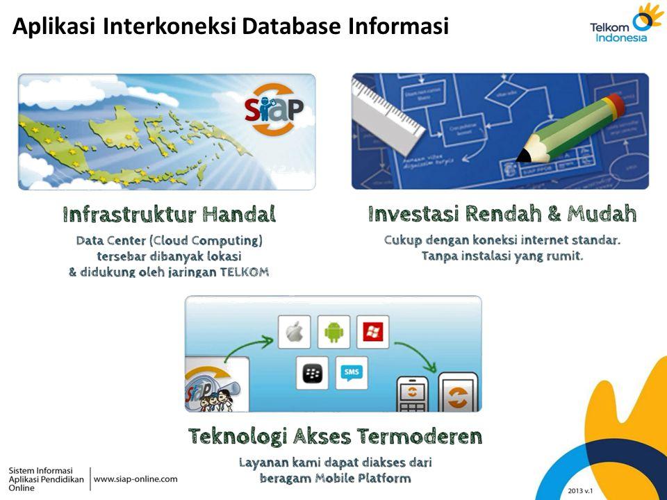 Aplikasi Interkoneksi Database Informasi