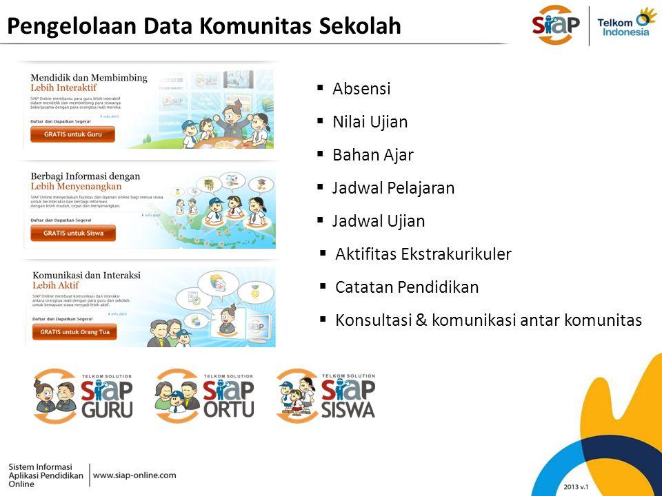 Pengelolaan Data Komunitas Sekolah  Absensi  Nilai Ujian  Bahan Ajar  Jadwal Pelajaran  Jadwal Ujian  Aktifitas Ekstrakurikuler  Catatan Pendid