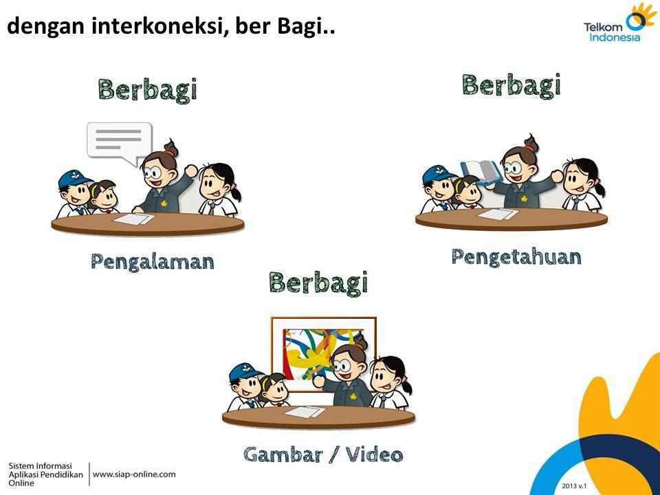 dengan interkoneksi, ber Bagi..