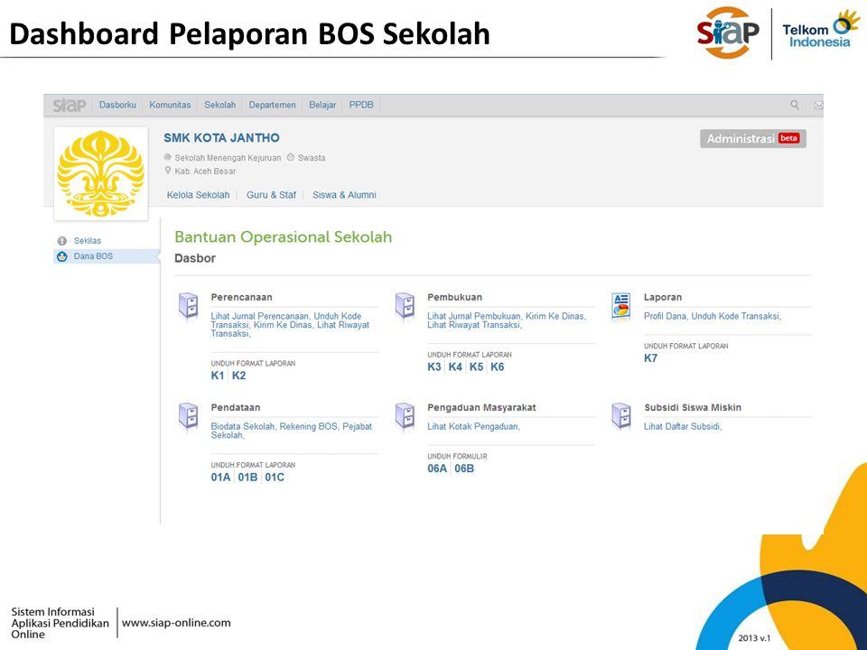 Dashboard Pelaporan BOS Sekolah