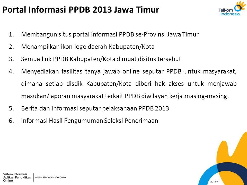 Portal Informasi PPDB 2013 Jawa Timur 1.Membangun situs portal informasi PPDB se-Provinsi Jawa Timur 2.Menampilkan ikon logo daerah Kabupaten/Kota 3.S