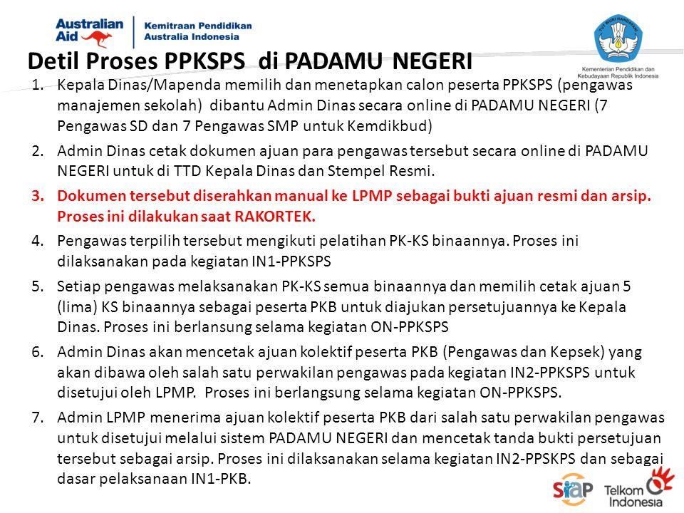 Detil Proses PPKSPS di PADAMU NEGERI 1.Kepala Dinas/Mapenda memilih dan menetapkan calon peserta PPKSPS (pengawas manajemen sekolah) dibantu Admin Din