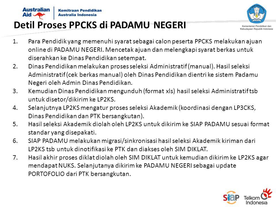Detil Proses PPCKS di PADAMU NEGERI 1.Para Pendidik yang memenuhi syarat sebagai calon peserta PPCKS melakukan ajuan online di PADAMU NEGERI. Mencetak