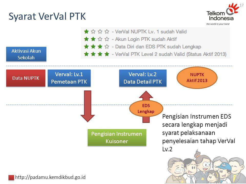 Syarat VerVal PTK Aktivasi Akun Sekolah Verval: Lv.1 Pemetaan PTK Verval: Lv.1 Pemetaan PTK Verval: Lv.2 Data Detail PTK Verval: Lv.2 Data Detail PTK