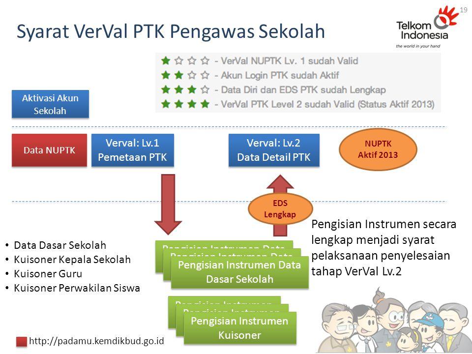 Syarat VerVal PTK Pengawas Sekolah Aktivasi Akun Sekolah Verval: Lv.1 Pemetaan PTK Verval: Lv.1 Pemetaan PTK Verval: Lv.2 Data Detail PTK Verval: Lv.2