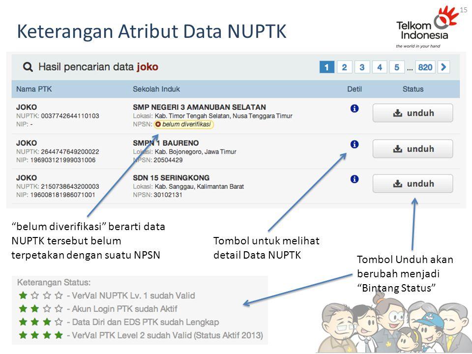Keterangan Atribut Data NUPTK 15 Tombol Unduh akan berubah menjadi Bintang Status belum diverifikasi berarti data NUPTK tersebut belum terpetakan dengan suatu NPSN Tombol untuk melihat detail Data NUPTK