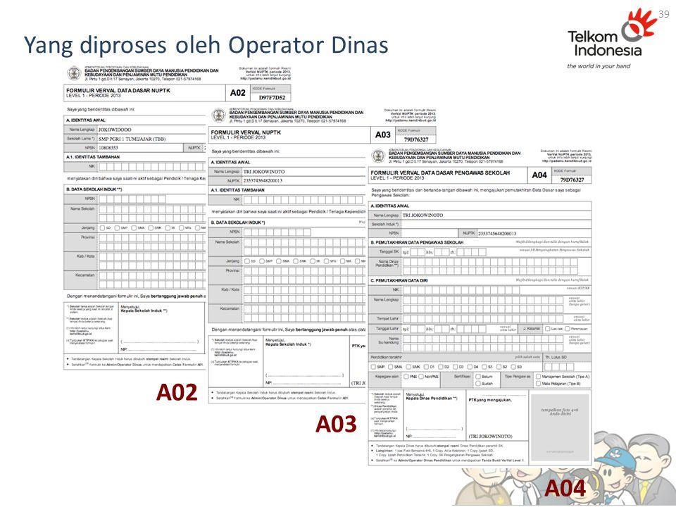 A02 A03 A04 Yang diproses oleh Operator Dinas 39
