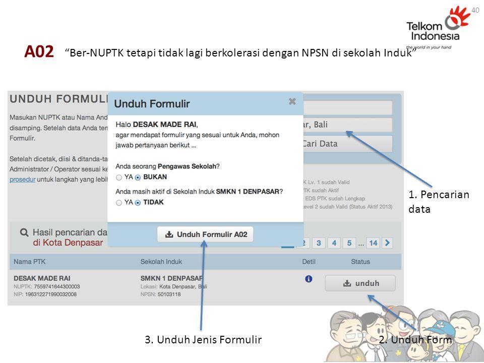 1. Pencarian data 2. Unduh Form3.