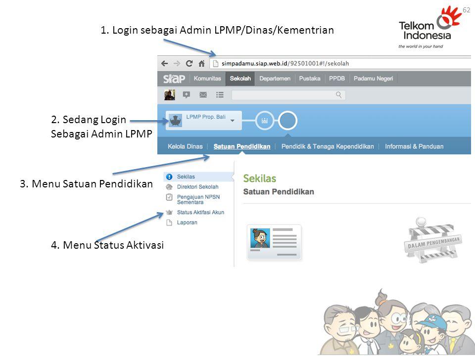 1. Login sebagai Admin LPMP/Dinas/Kementrian 2. Sedang Login Sebagai Admin LPMP 3.