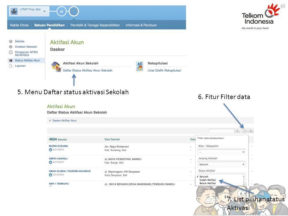 5. Menu Daftar status aktivasi Sekolah 6. Fitur Filter data 7. List pilihan status Aktivasi 63