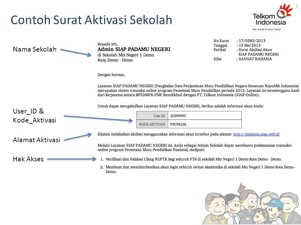 Contoh Surat Aktivasi Sekolah 7 Nama Sekolah User_ID & Kode_Aktivasi Alamat Aktivasi Hak Akses