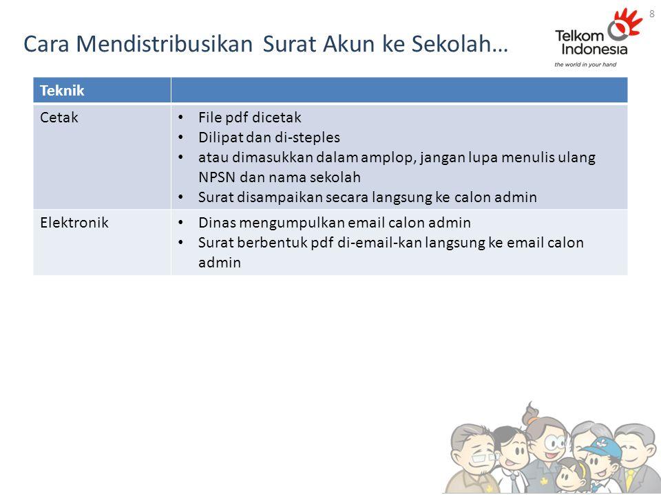 Aktivasi Akun Sekolah 19