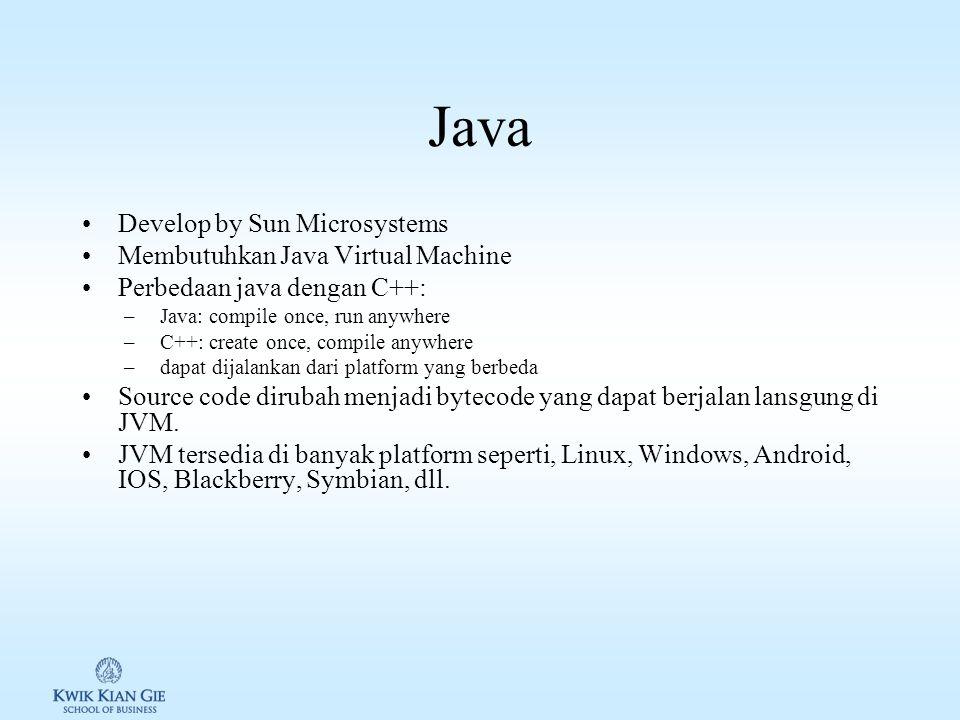Contoh C++