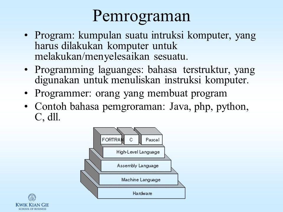 Agenda Pemrograman Proses dalam pemrograman Tingkatan bahasa pemgrograman