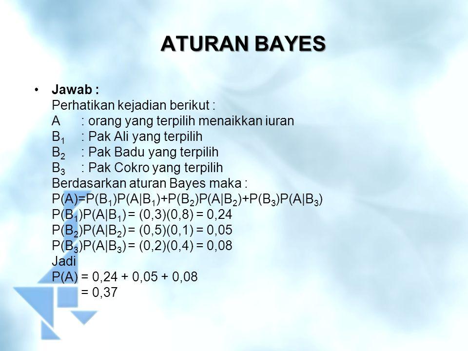 ATURAN BAYES Jawab : Perhatikan kejadian berikut : A: orang yang terpilih menaikkan iuran B 1 : Pak Ali yang terpilih B 2 : Pak Badu yang terpilih B 3
