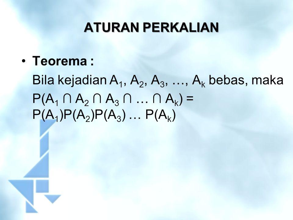 ATURAN PERKALIAN Teorema : Bila kejadian A 1, A 2, A 3, …, A k bebas, maka P(A 1 ∩ A 2 ∩ A 3 ∩ … ∩ A k ) = P(A 1 )P(A 2 )P(A 3 ) … P(A k )