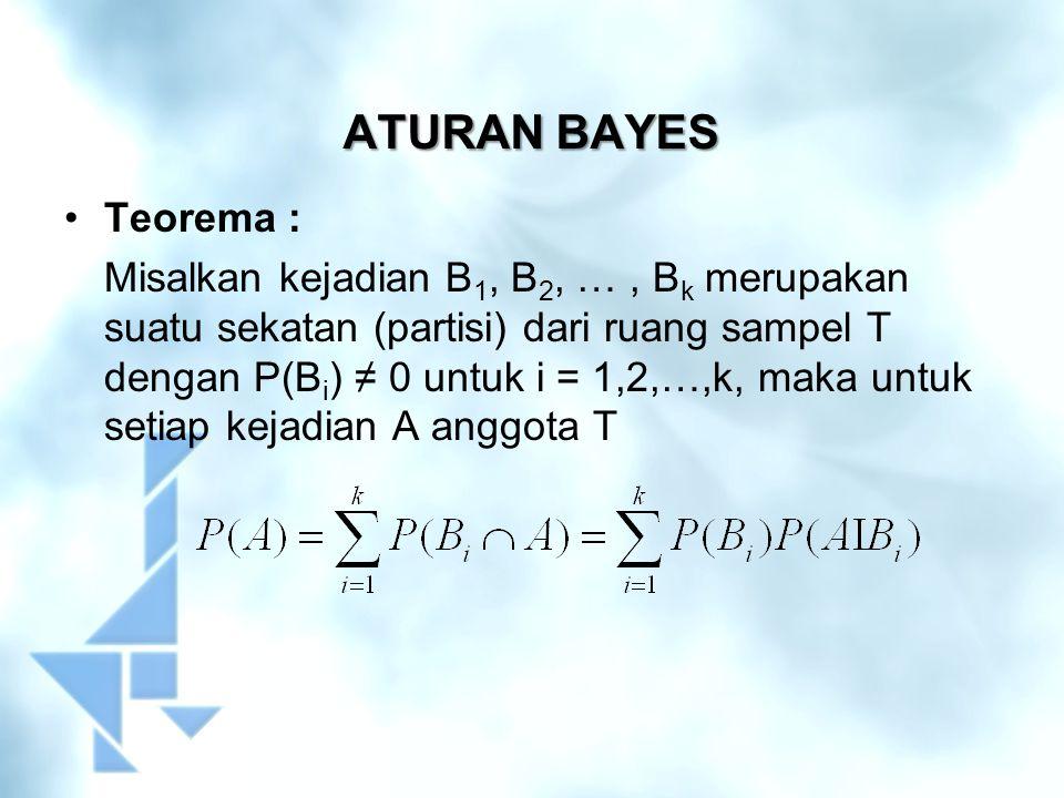 ATURAN BAYES Teorema : Misalkan kejadian B 1, B 2, …, B k merupakan suatu sekatan (partisi) dari ruang sampel T dengan P(B i ) ≠ 0 untuk i = 1,2,…,k,