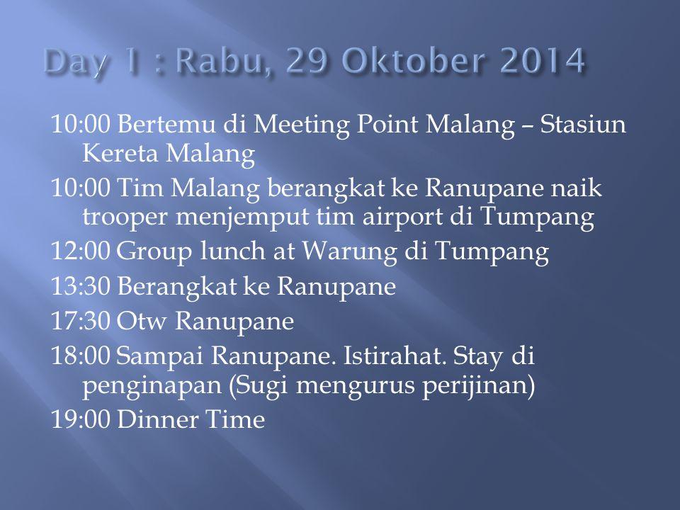 10:00 Bertemu di Meeting Point Malang – Stasiun Kereta Malang 10:00 Tim Malang berangkat ke Ranupane naik trooper menjemput tim airport di Tumpang 12:00 Group lunch at Warung di Tumpang 13:30 Berangkat ke Ranupane 17:30 Otw Ranupane 18:00 Sampai Ranupane.
