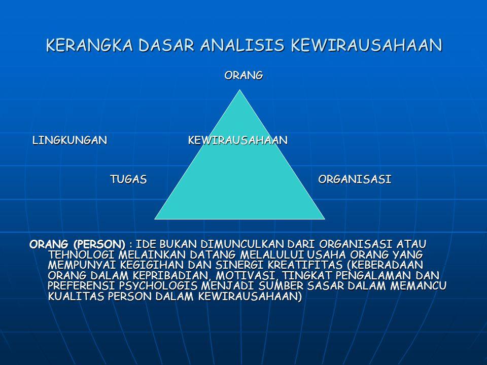 KERANGKA DASAR ANALISIS KEWIRAUSAHAAN ORANG LINGKUNGAN KEWIRAUSAHAAN LINGKUNGAN KEWIRAUSAHAAN TUGAS ORGANISASI TUGAS ORGANISASI ORANG (PERSON) : IDE B