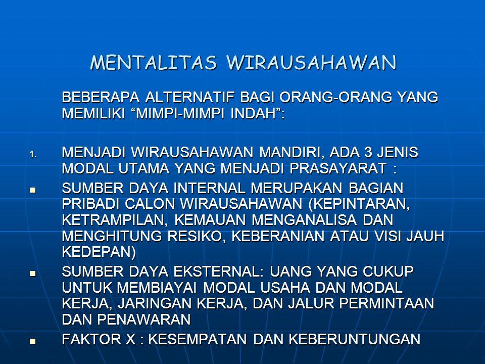"""MENTALITAS WIRAUSAHAWAN BEBERAPA ALTERNATIF BAGI ORANG-ORANG YANG MEMILIKI """"MIMPI-MIMPI INDAH"""": 1. MENJADI WIRAUSAHAWAN MANDIRI, ADA 3 JENIS MODAL UTA"""