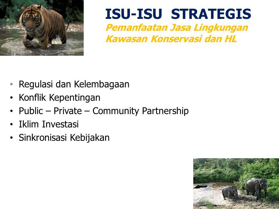 ISU-ISU STRATEGIS Pemanfaatan Jasa Lingkungan Kawasan Konservasi dan HL Regulasi dan Kelembagaan Konflik Kepentingan Public – Private – Community Part