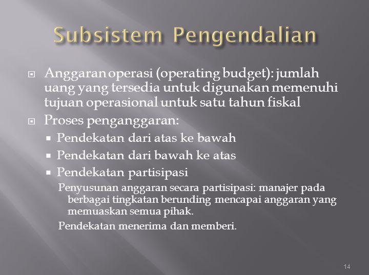  Anggaran operasi (operating budget): jumlah uang yang tersedia untuk digunakan memenuhi tujuan operasional untuk satu tahun fiskal  Proses pengangg