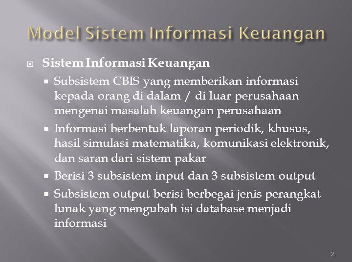 3 Subsistem peramalan Subsistem Manajemen dana Subsistem pengendalian Database Sistem Informasi akuntansi Subsistem Audit Internal Subsistem Intelejen Keuangan Sumber internal Sumber lingkungan Subsistem Input Subsistem Output Pemakai Model Sistem Informasi Keuangan
