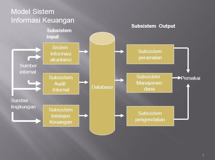 3 Subsistem peramalan Subsistem Manajemen dana Subsistem pengendalian Database Sistem Informasi akuntansi Subsistem Audit Internal Subsistem Intelejen