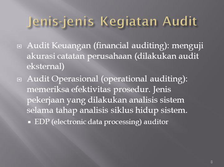  Audit Keuangan (financial auditing): menguji akurasi catatan perusahaan (dilakukan audit eksternal)  Audit Operasional (operational auditing): meme
