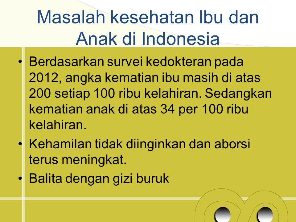 Masalah kesehatan Ibu dan Anak di Indonesia Berdasarkan survei kedokteran pada 2012, angka kematian ibu masih di atas 200 setiap 100 ribu kelahiran. S