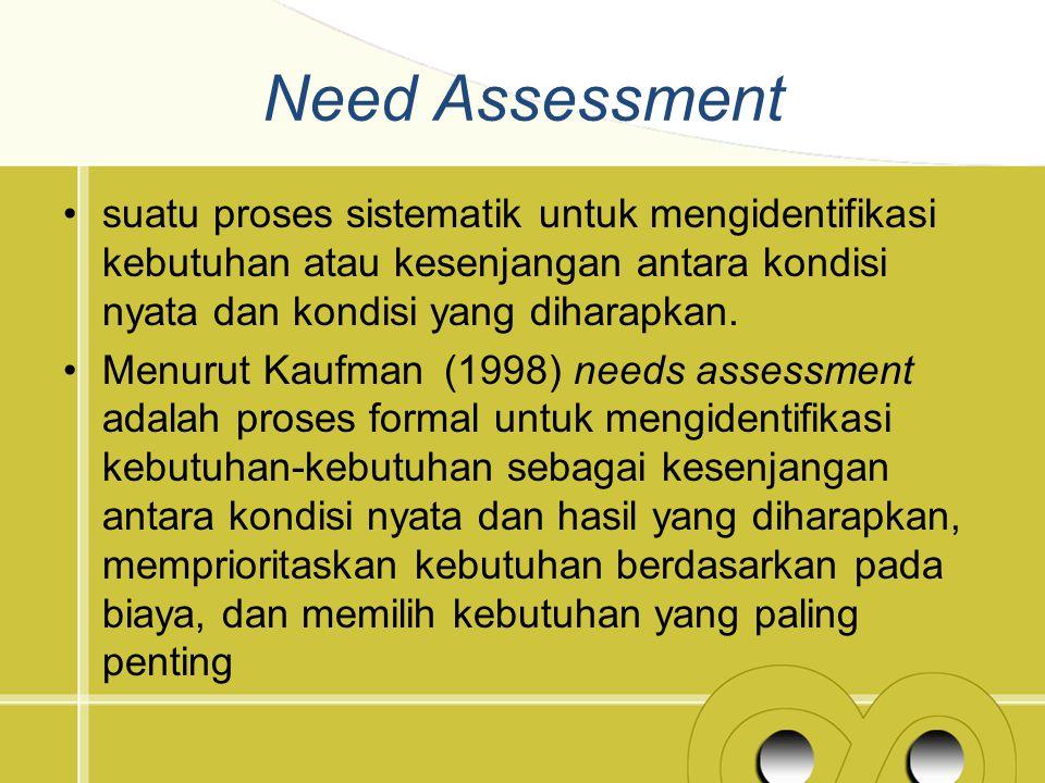 Need Assessment suatu proses sistematik untuk mengidentifikasi kebutuhan atau kesenjangan antara kondisi nyata dan kondisi yang diharapkan. Menurut Ka