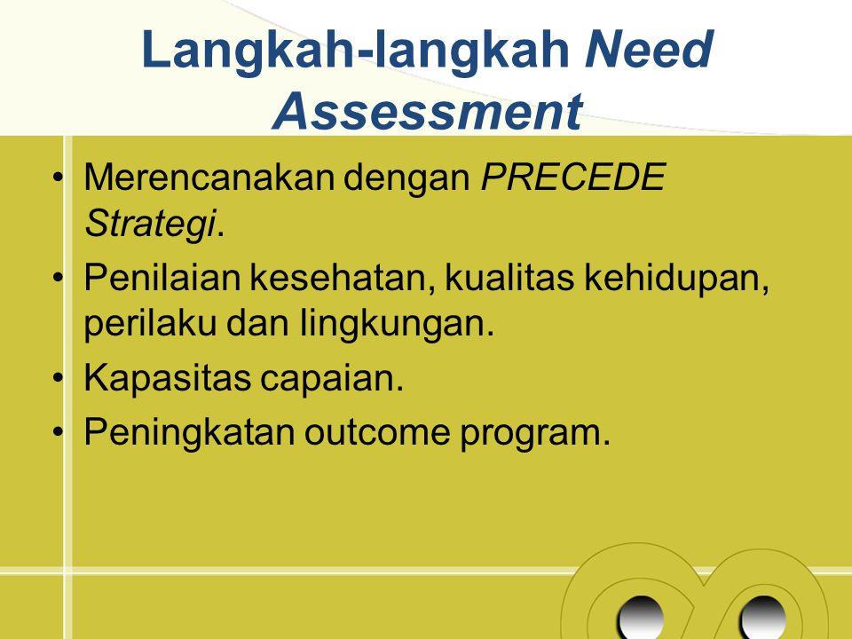Langkah-langkah Need Assessment Merencanakan dengan PRECEDE Strategi. Penilaian kesehatan, kualitas kehidupan, perilaku dan lingkungan. Kapasitas capa