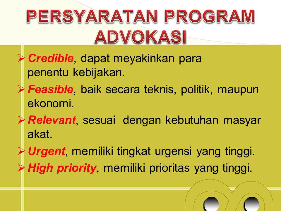 Contoh Kegiatan Motivasi Bidan memberikan motivasi pada ibu hamil untuk mengkonsumsi nutrisi yang baik.