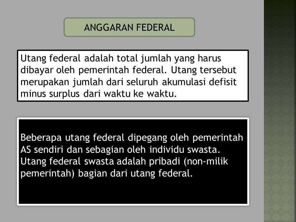 Utang federal adalah total jumlah yang harus dibayar oleh pemerintah federal. Utang tersebut merupakan jumlah dari seluruh akumulasi defisit minus sur