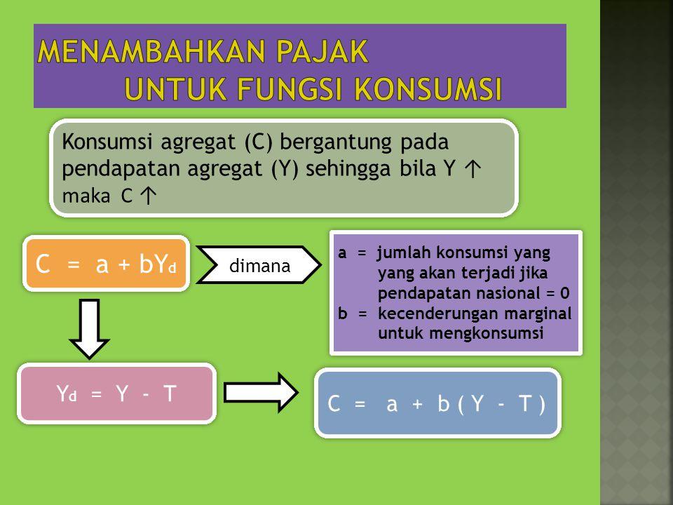 C = a + bY d C = a + bY d Konsumsi agregat (C) bergantung pada pendapatan agregat (Y) sehingga bila Y ↑ maka C ↑ dimana a = jumlah konsumsi yang yang